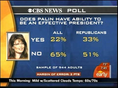 Palin Poll Numbers, CBS