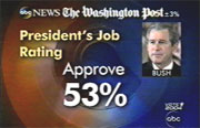 President Bush's Job Rating