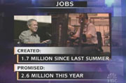 NBC: Jobs created versus jobs promised