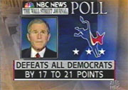 NBC News/Wall Street Journal poll