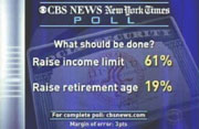 CBS News/New York Times poll