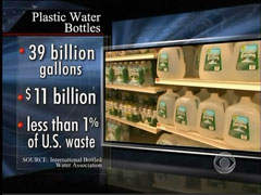 Bottled Water Graphic, CBS